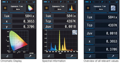 Screen caputers of the CL-70f Chromatic Display, Spectral Information and measurement overview