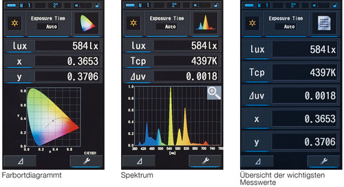 Screen caputers of the CL-70f Chromatic Display, Spectral Information and measurement overview. DE
